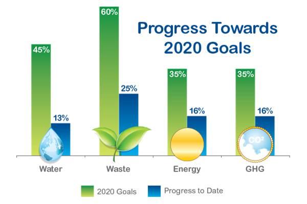 Journal Csr Sustainability Rankings Mead Johnson